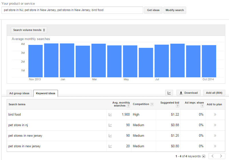 Google Keyword Planner - Step 2 - Review Potential Traffic