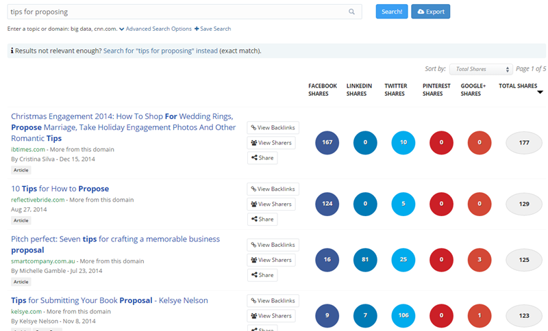 How to Promote Your Blog with BuzzSumo
